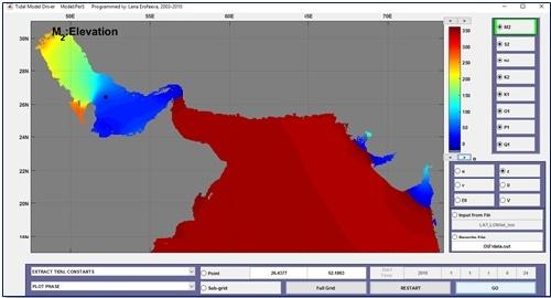 1790717 - نرم افزار(تول باکس) محاسبه و پیش بینی جزر و مد در خلیج فارس(TMD)